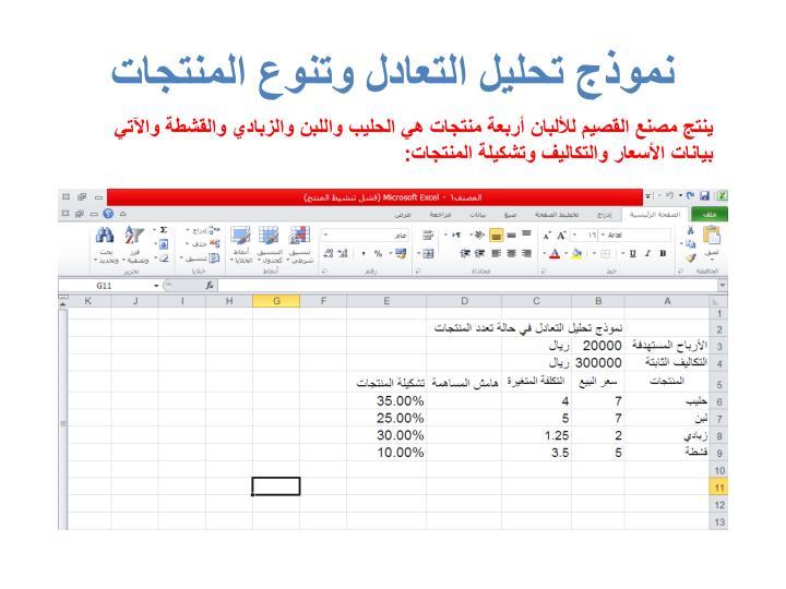 نموذج تحليل التعادل وتنوع المنتجات