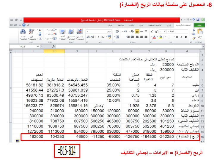 6- الحصول على سلسلة بيانات الربح (الخسارة)