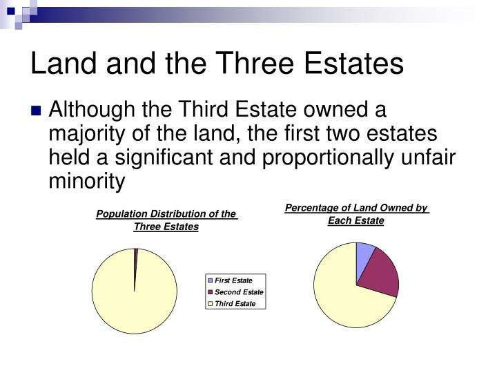 Land and the Three Estates