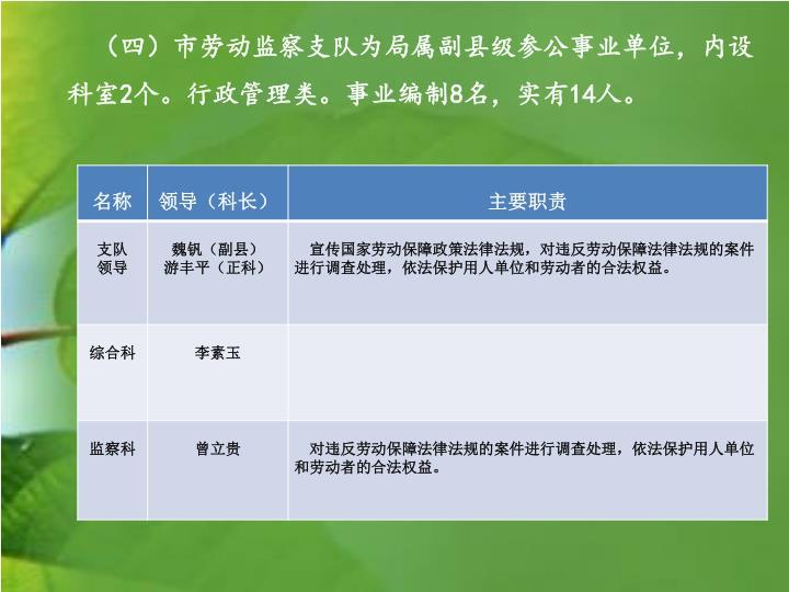 (四)市劳动监察支队为局属副县级参公事业单位,内设科室