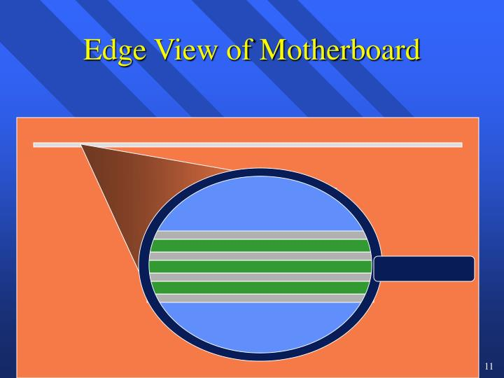Edge View of Motherboard