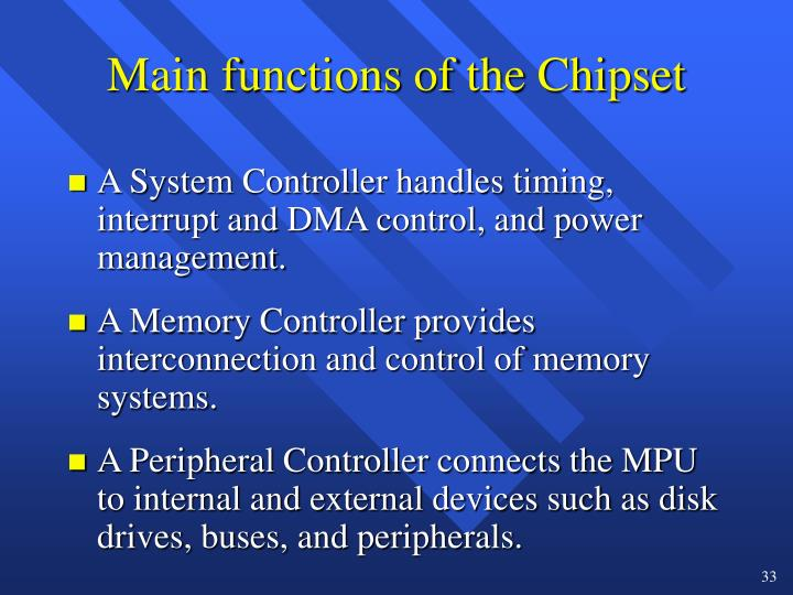 Main functions of the Chipset