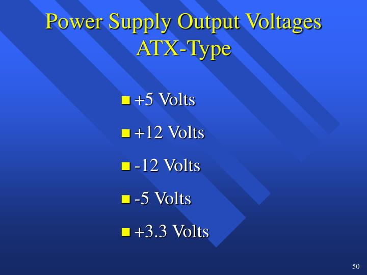 Power Supply Output Voltages