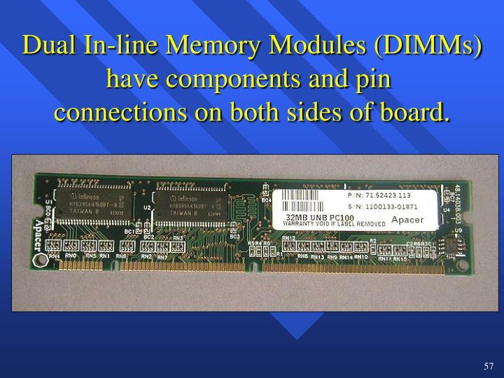 Dual In-line Memory Modules (DIMMs)