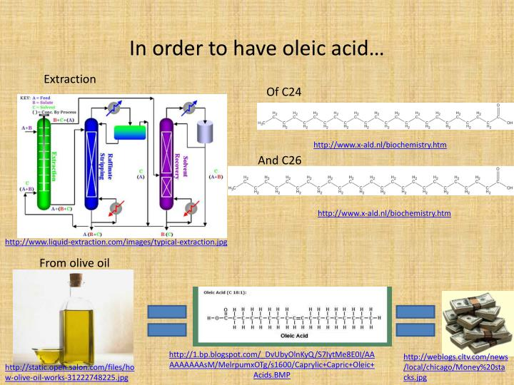 In order to have oleic acid…