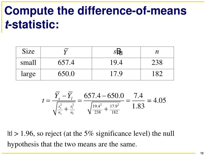 Compute the difference-of-means