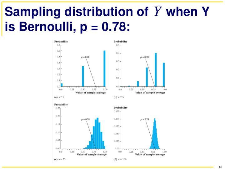 Sampling distribution of     when Y is Bernoulli, p = 0.78: