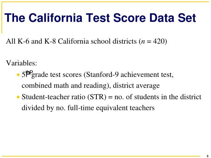 The California Test Score Data Set