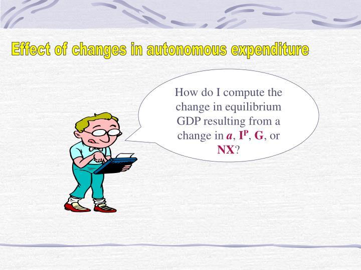 Effect of changes in autonomous expenditure