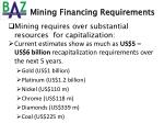 mining financing requirements
