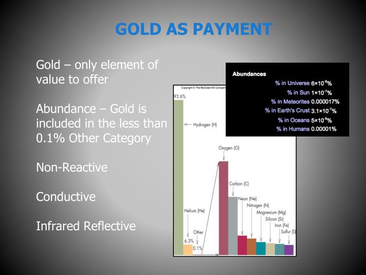 GOLD AS PAYMENT