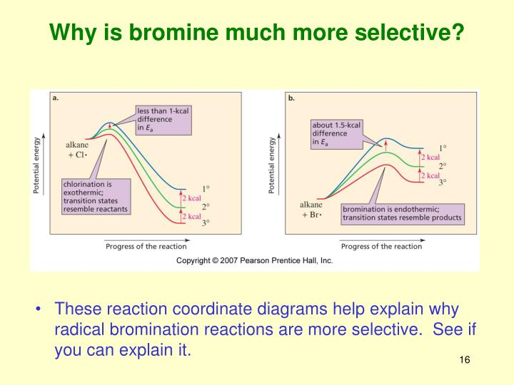 Why is bromine much more selective?