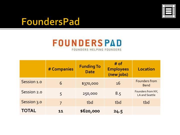 FoundersPad