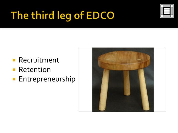 The third leg of EDCO