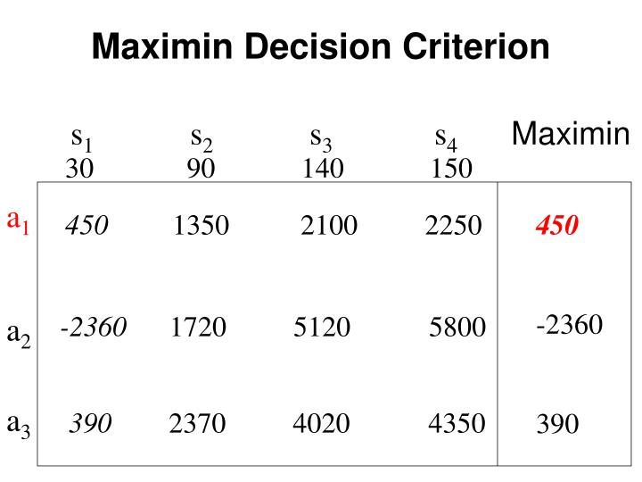 Maximin Decision Criterion