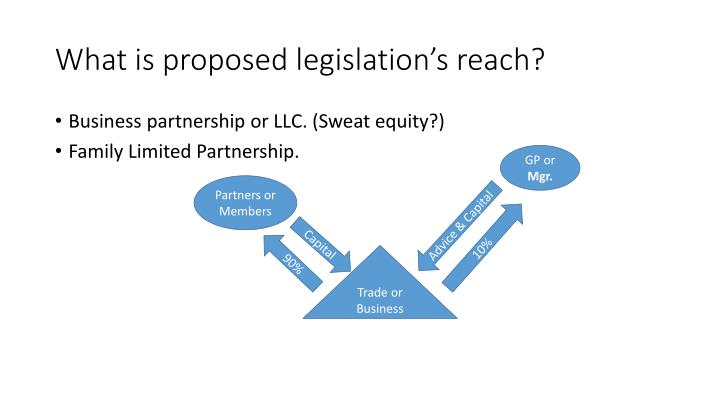 What is proposed legislation's reach?