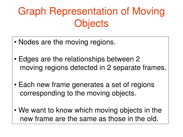 Graph Representation of Moving Objects