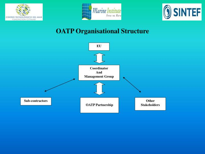 OATP Organisational Structure