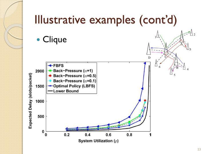 Illustrative examples (cont'd)