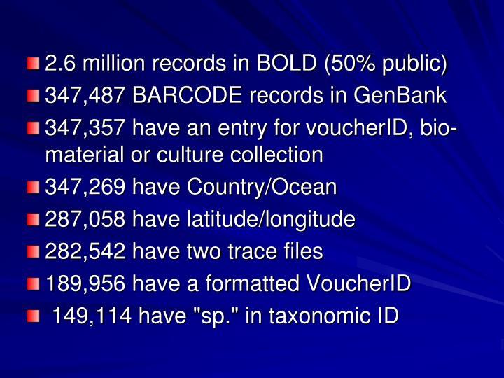 2.6 million records in BOLD (50% public)