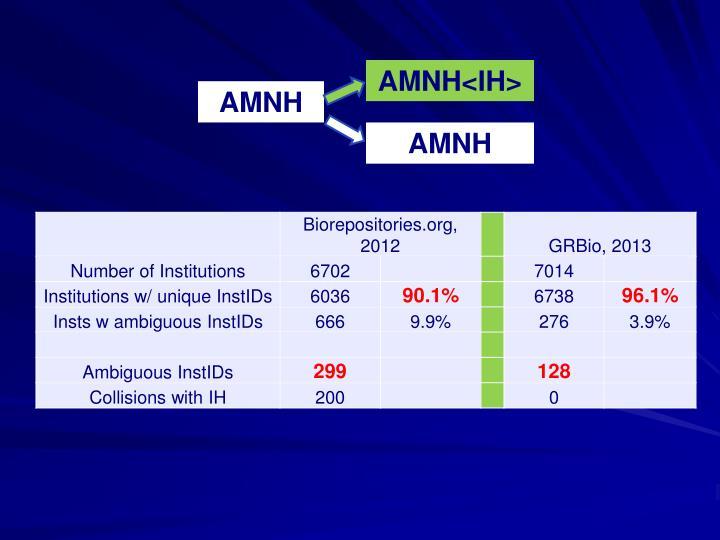 AMNH<IH>