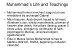 muhammad s life and teachings
