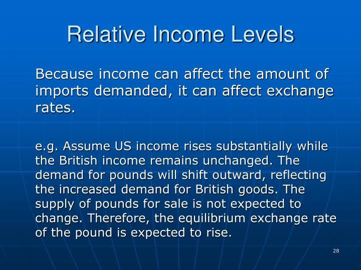 Relative Income Levels