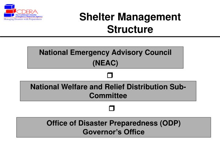 Managing Disasters with Preparedness