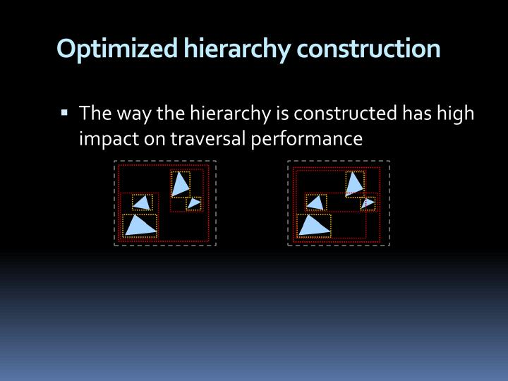 Optimized hierarchy construction