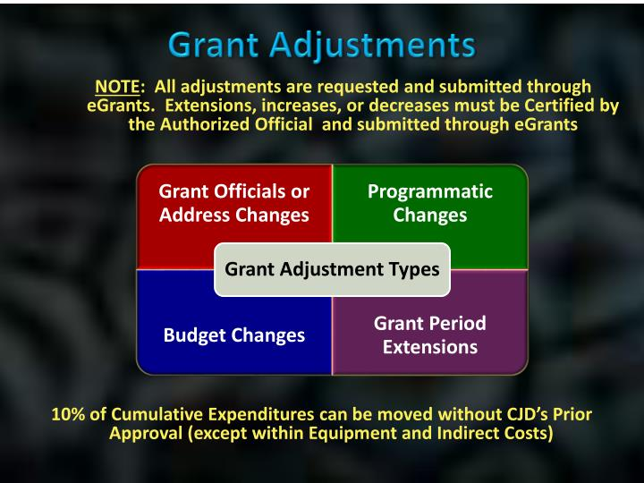 Grant Adjustments