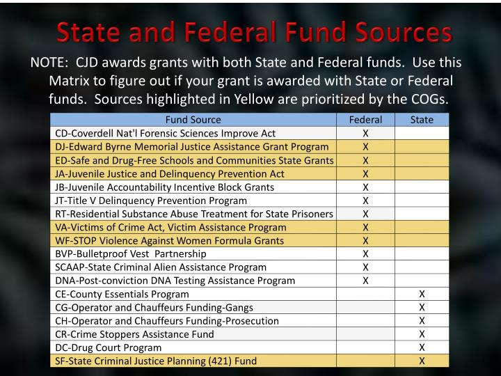 State and Federal Fund Sources