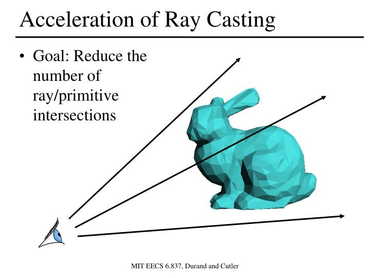 Acceleration of Ray Casting
