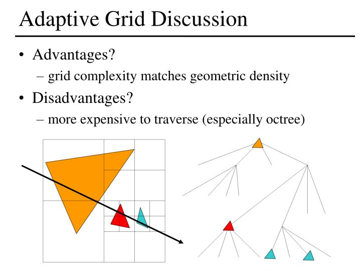 Adaptive Grid Discussion