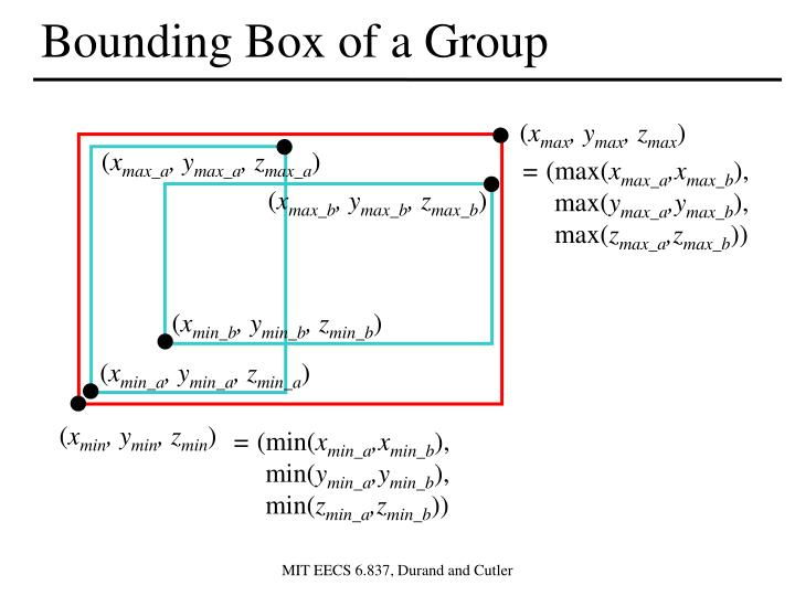 Bounding Box of a Group
