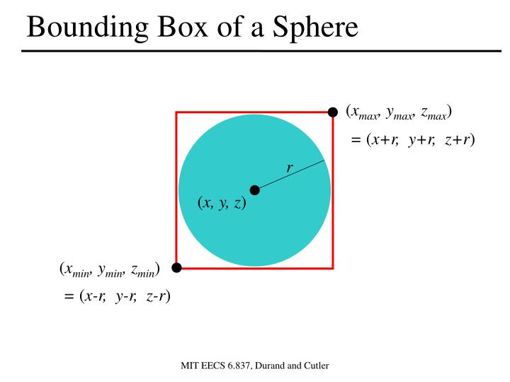 Bounding Box of a Sphere