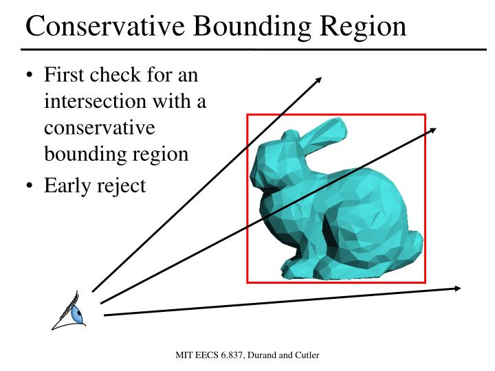 Conservative Bounding Region