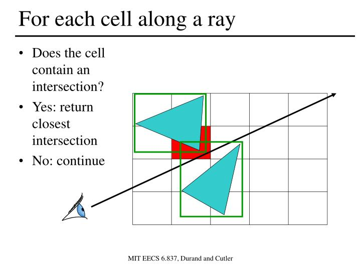 For each cell along a ray