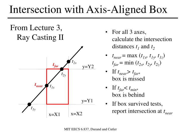 Intersection with Axis-Aligned Box