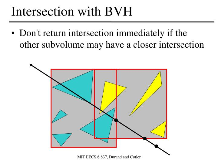 Don't return intersection immediately if the other subvolume may have a closer intersection