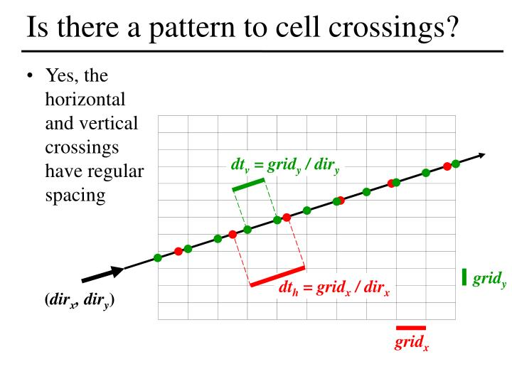 Is there a pattern to cell crossings?