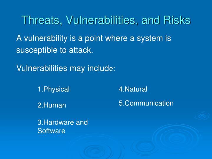 Threats, Vulnerabilities, and Risks