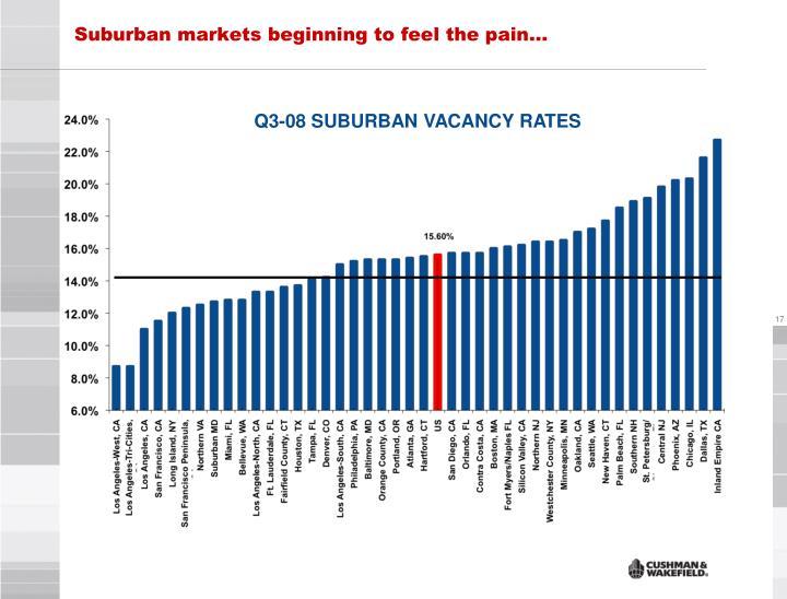 Suburban markets beginning to feel the pain…