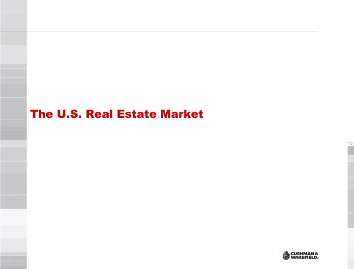 The U.S. Real Estate Market