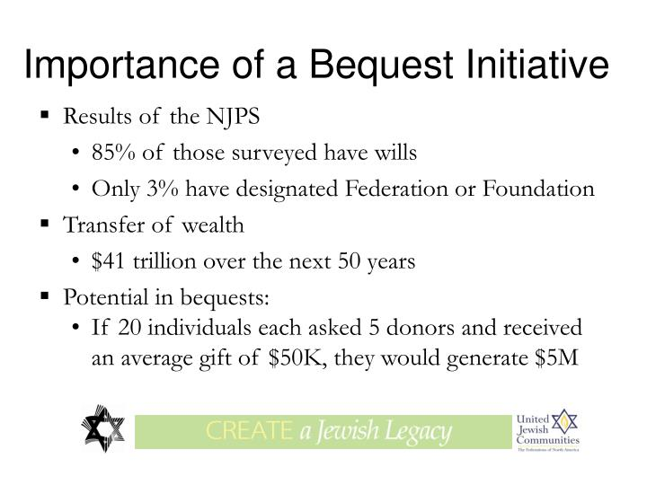 Importance of a Bequest Initiative
