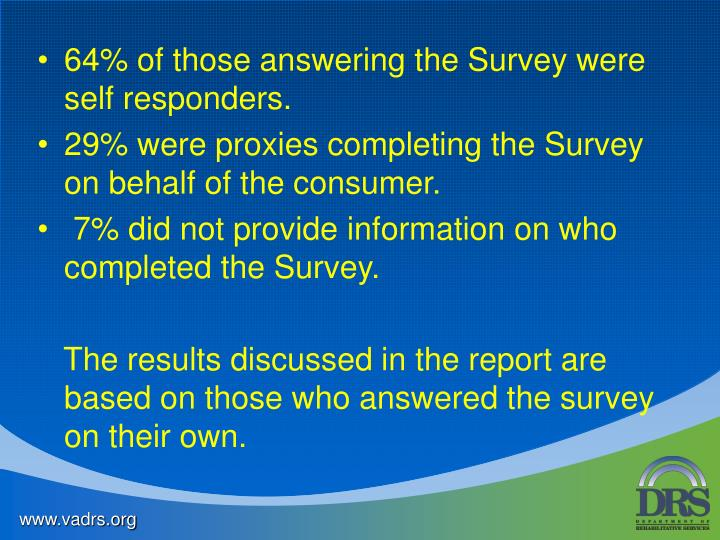 64% of those answering the Survey were self responders.