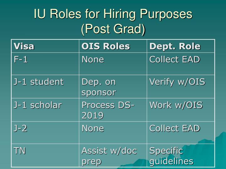 IU Roles for Hiring Purposes