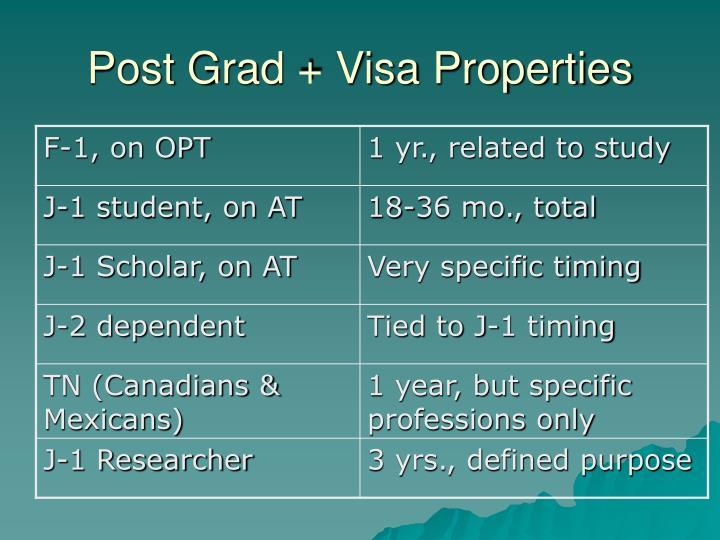 Post Grad + Visa Properties