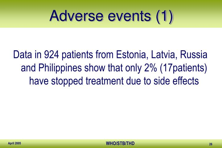 Adverse events (1)