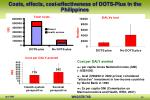 costs effects cost effectiveness of dots plus in the philippines