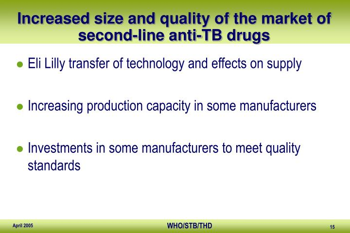 Increased size and quality of the market of second-line anti-TB drugs